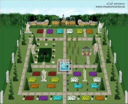 Interactive computer program Garden of Dreams